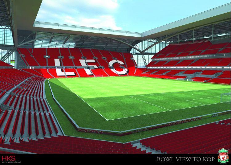 Liverpool Fc Anfield: Le Futur Stade De Liverpool